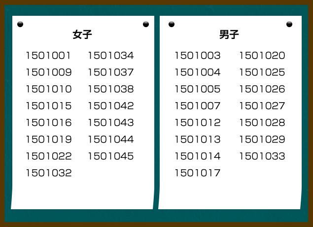 学校恋活イベント合格発表